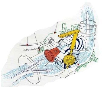 Deszczownie szpulowe IRTEC typ GI/F