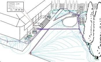 Systemy nawadniające ogrodów przydomowych
