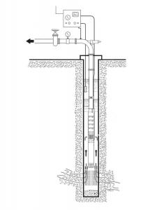 Pompownie elektryczne głębinowe do studni ER