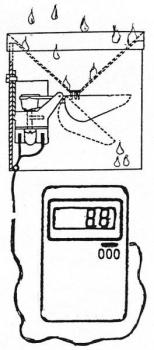 Deszczomierz elektroniczny przewodowy RAIN-O-MATIC
